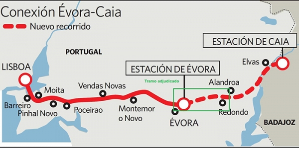 SANJOSE will build the Évora Norte - Freixo stretch of the International South Corridor (Portugal)